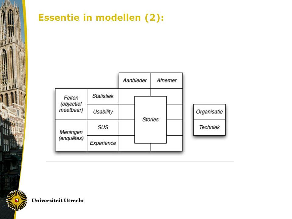 Essentie in modellen (2):