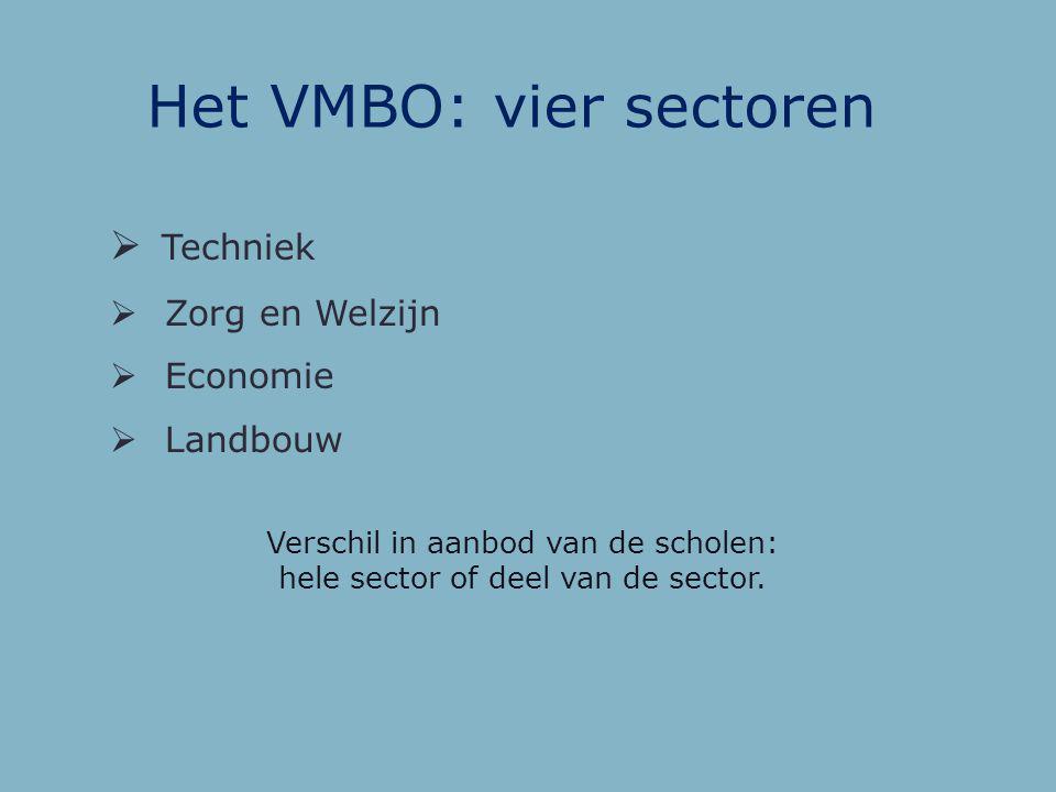 Het VMBO: vier sectoren