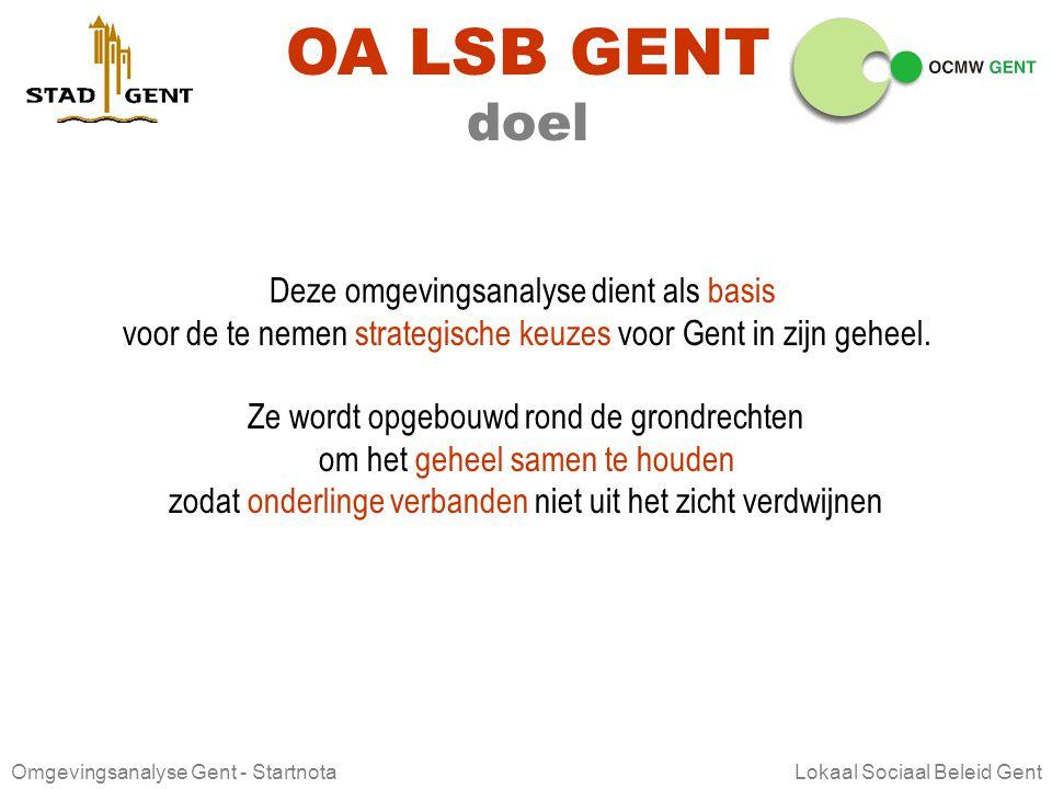 OA LSB GENT doel. Deze omgevingsanalyse dient als basis voor de te nemen strategische keuzes voor Gent in zijn geheel.