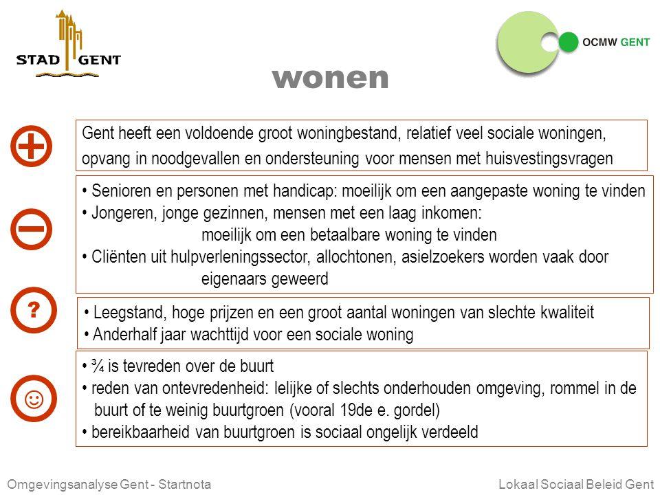 wonen Gent heeft een voldoende groot woningbestand, relatief veel sociale woningen,