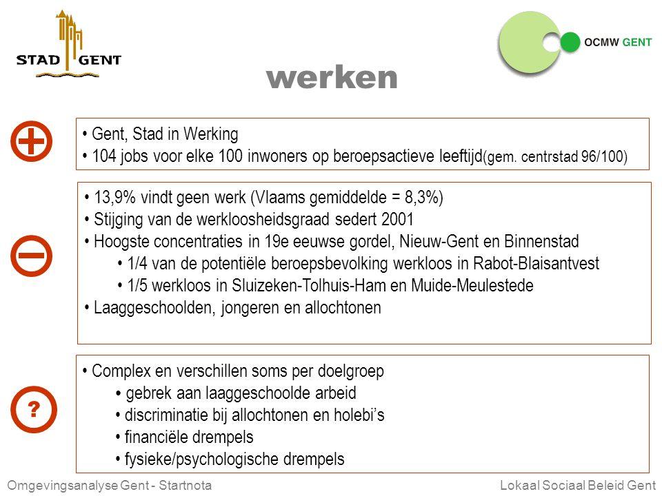 werken Gent, Stad in Werking