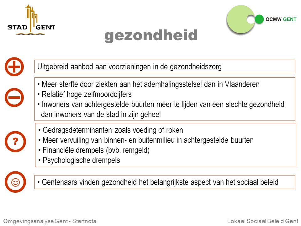 gezondheid Uitgebreid aanbod aan voorzieningen in de gezondheidszorg. Meer sterfte door ziekten aan het ademhalingsstelsel dan in Vlaanderen.