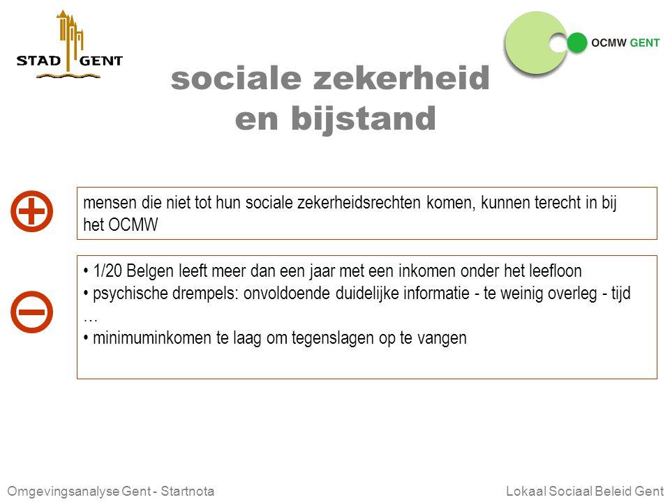 sociale zekerheid en bijstand
