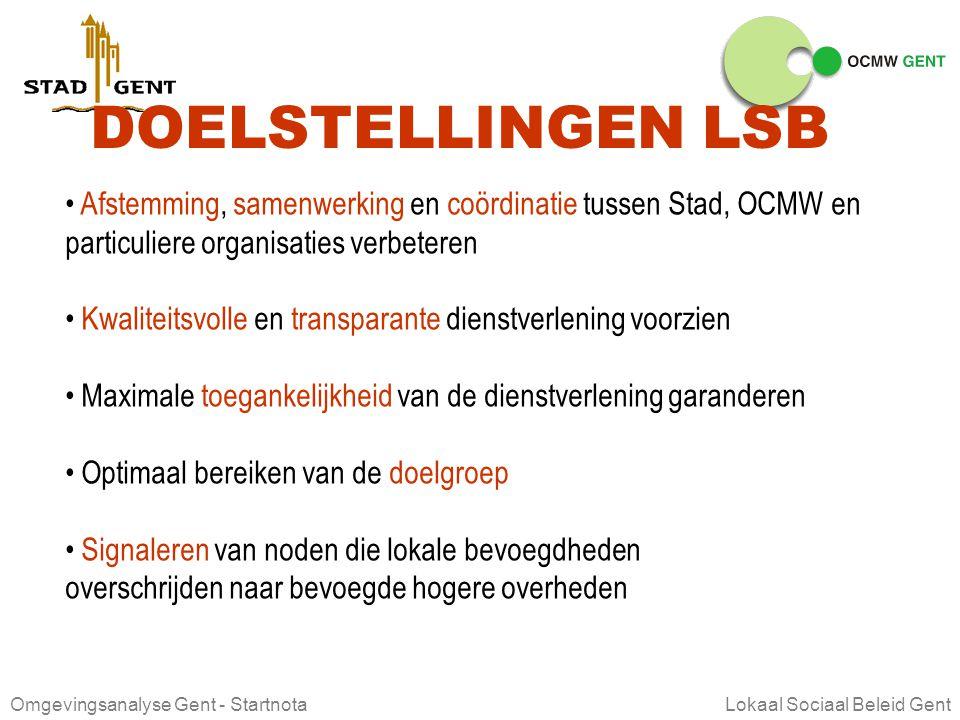 DOELSTELLINGEN LSB Afstemming, samenwerking en coördinatie tussen Stad, OCMW en particuliere organisaties verbeteren.