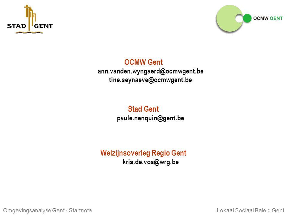 Welzijnsoverleg Regio Gent