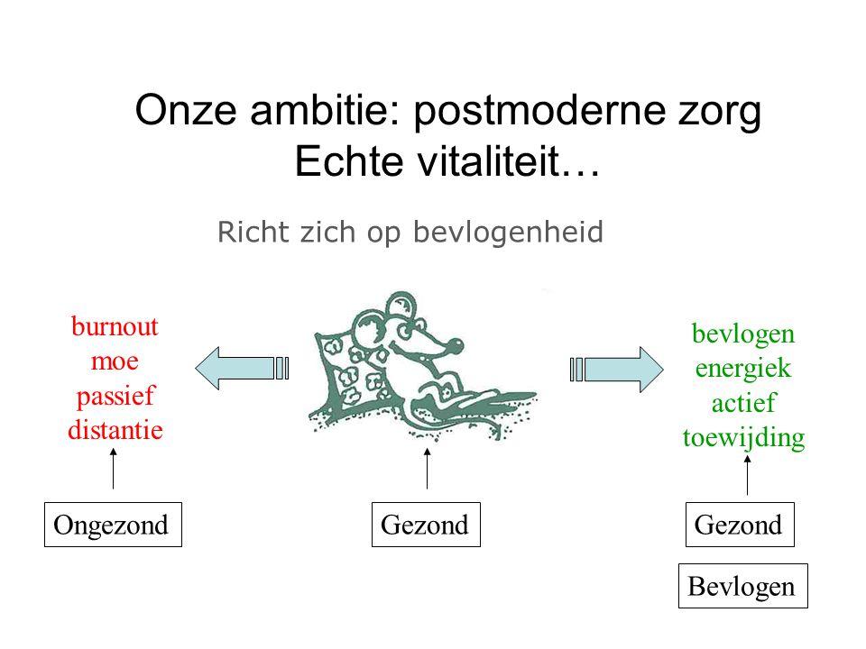 Onze ambitie: postmoderne zorg Echte vitaliteit…