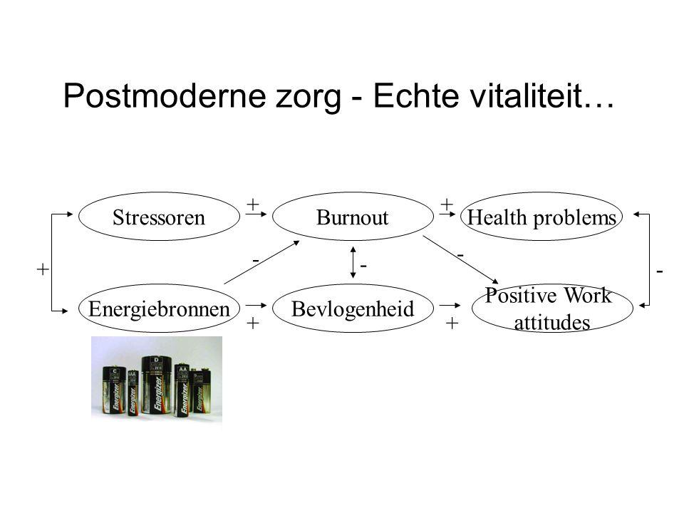 Postmoderne zorg - Echte vitaliteit…