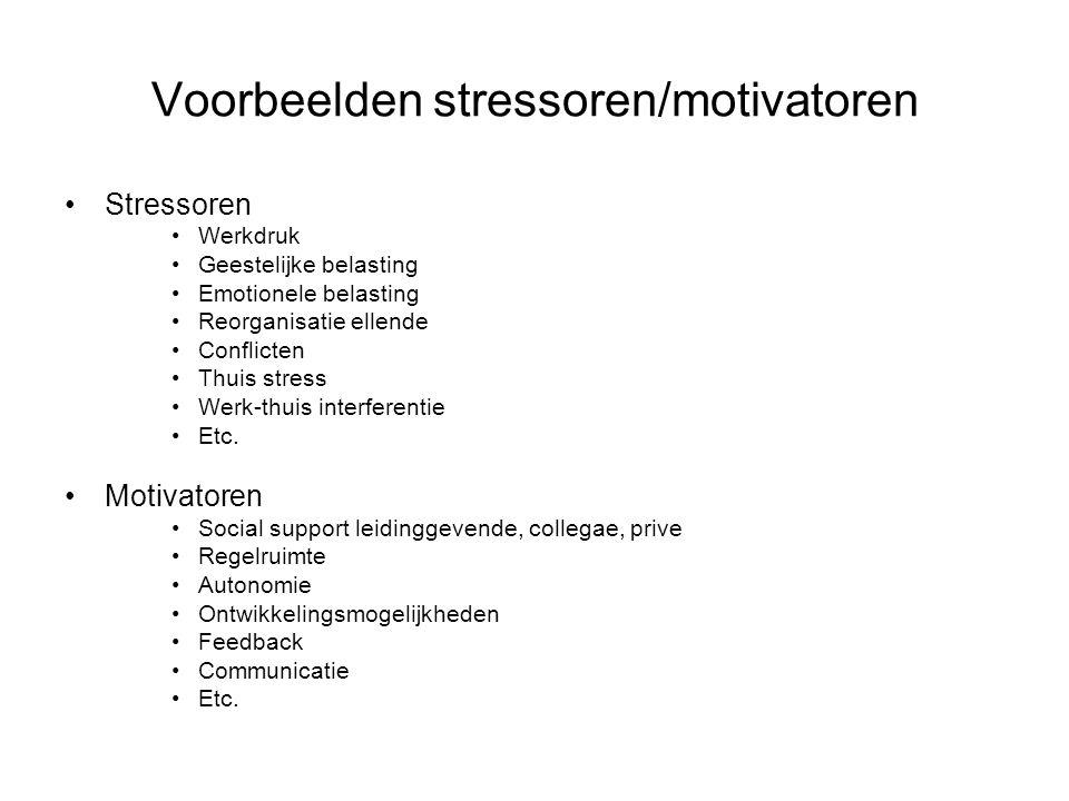 Voorbeelden stressoren/motivatoren