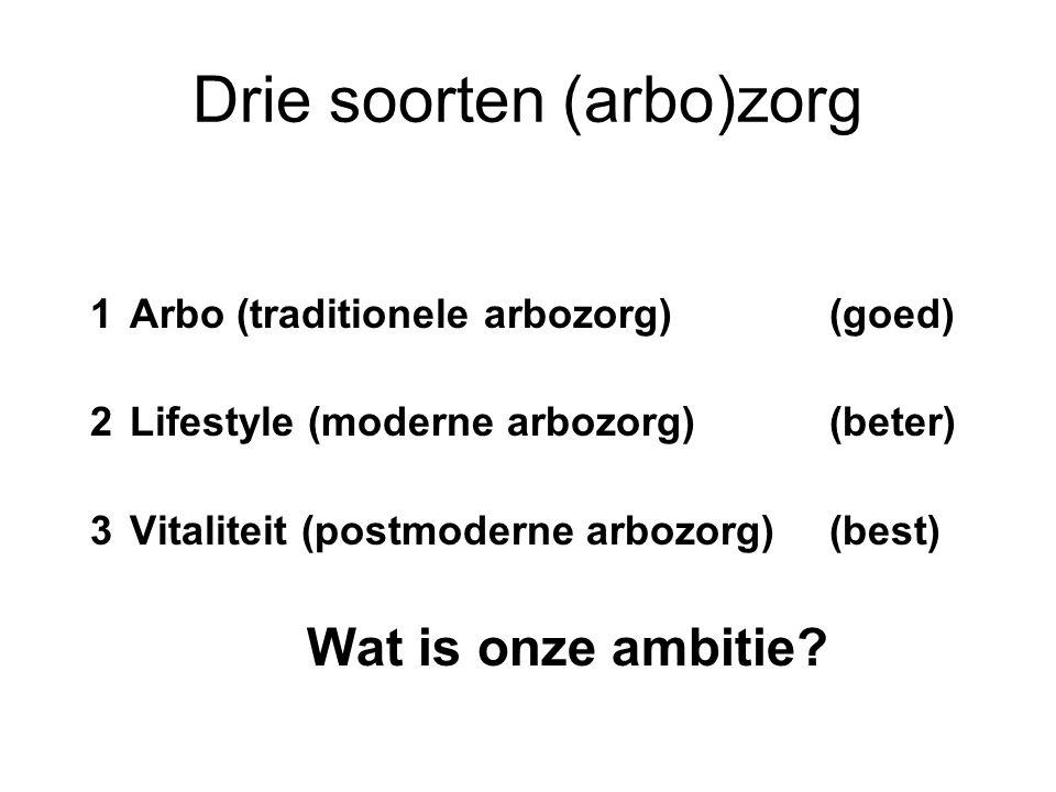 Drie soorten (arbo)zorg