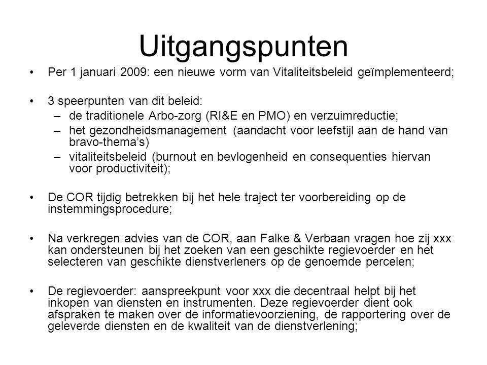 Uitgangspunten Per 1 januari 2009: een nieuwe vorm van Vitaliteitsbeleid geïmplementeerd; 3 speerpunten van dit beleid: