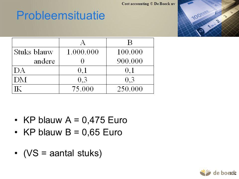 Probleemsituatie KP blauw A = 0,475 Euro KP blauw B = 0,65 Euro