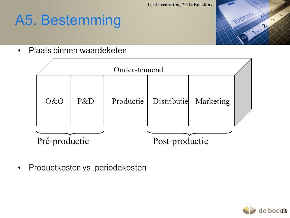 A5. Bestemming Pré-productie Post-productie Plaats binnen waardeketen