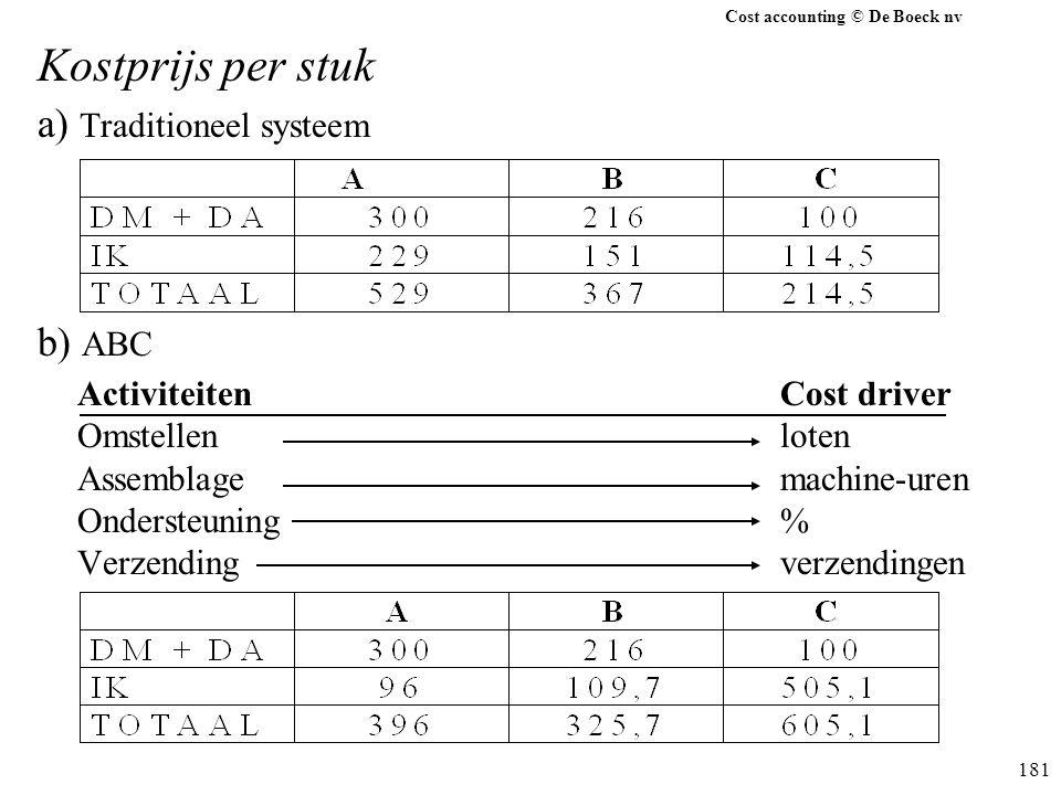 Kostprijs per stuk a) Traditioneel systeem b) ABC