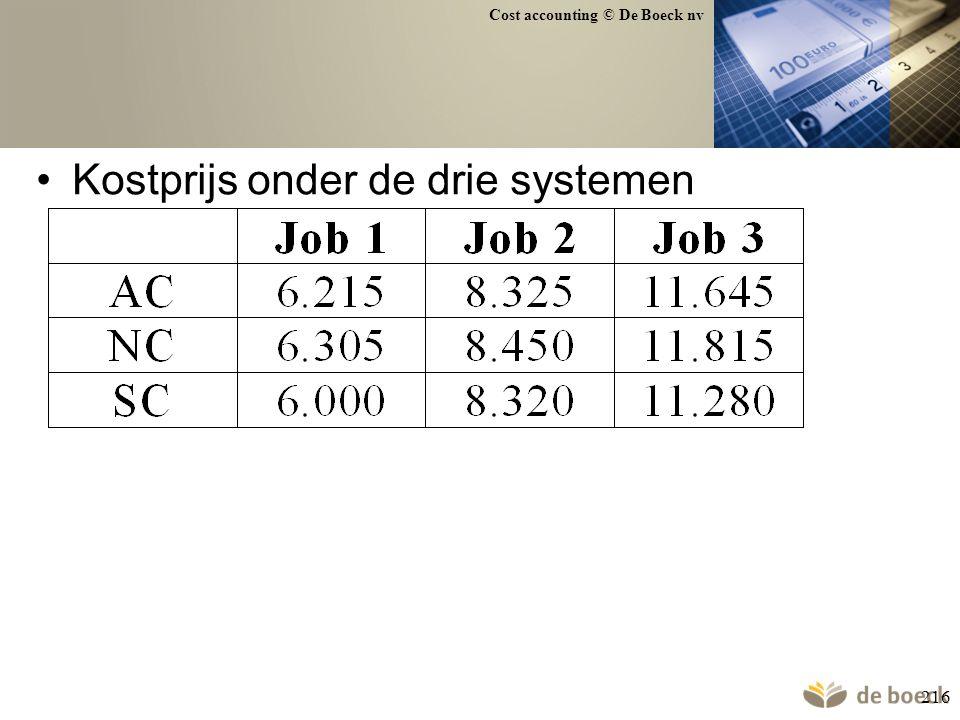 Kostprijs onder de drie systemen