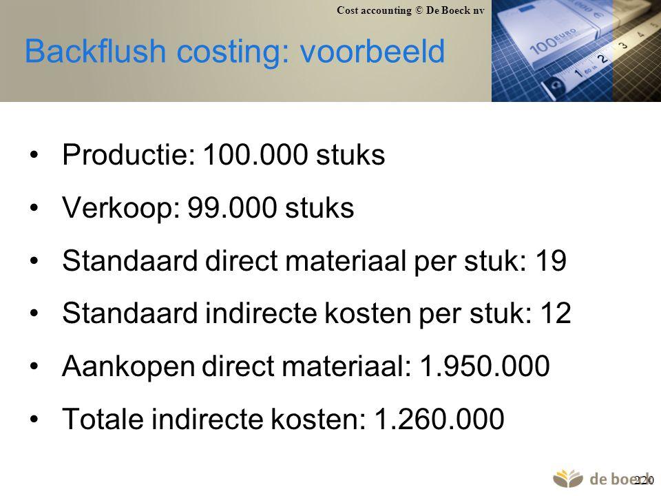 Backflush costing: voorbeeld