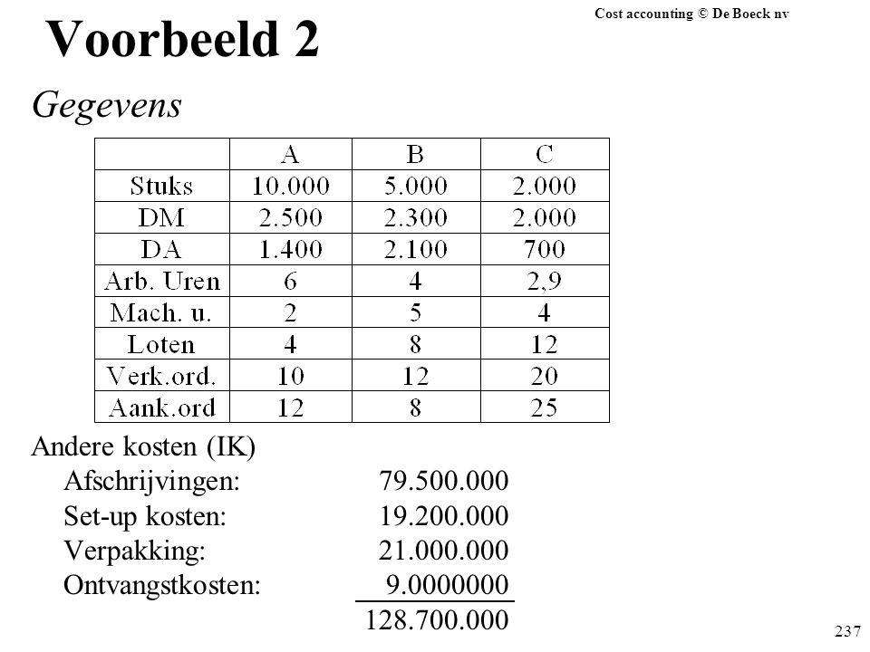 Voorbeeld 2 Gegevens Andere kosten (IK) Afschrijvingen: 79.500.000