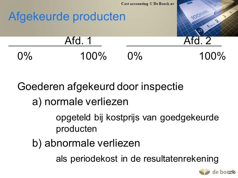 Afgekeurde producten Afd. 1 Afd. 2 0% 100% 0% 100%