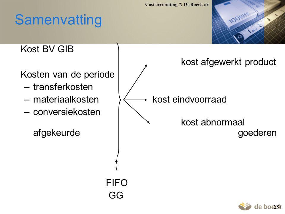 Samenvatting Kost BV GIB kost afgewerkt product Kosten van de periode