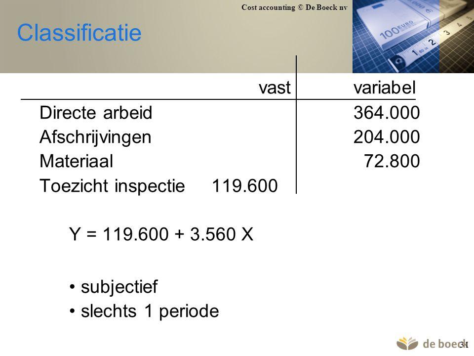 Classificatie vast variabel Directe arbeid 364.000
