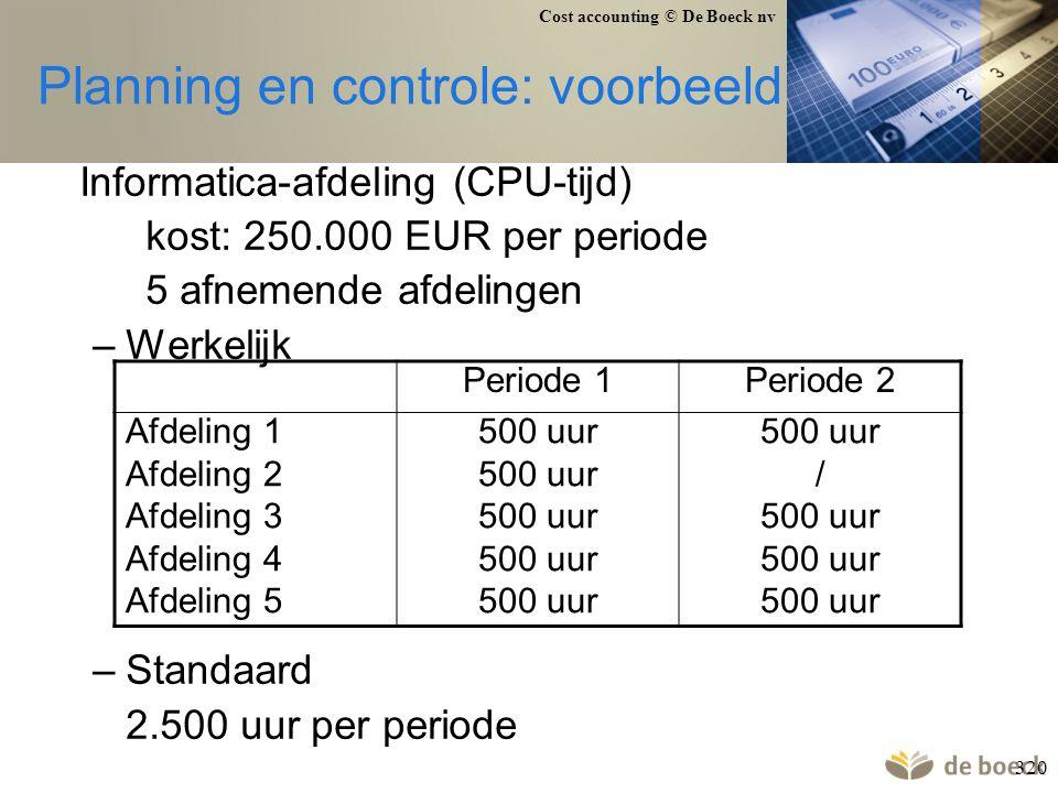 Planning en controle: voorbeeld
