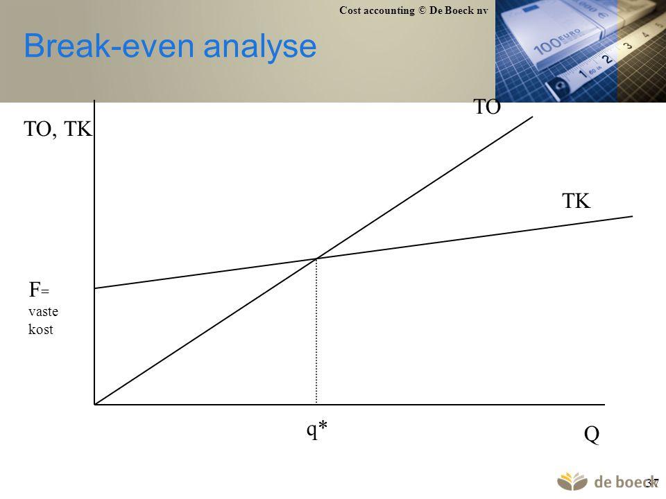 Break-even analyse TO TO, TK TK F= vaste kost q* Q
