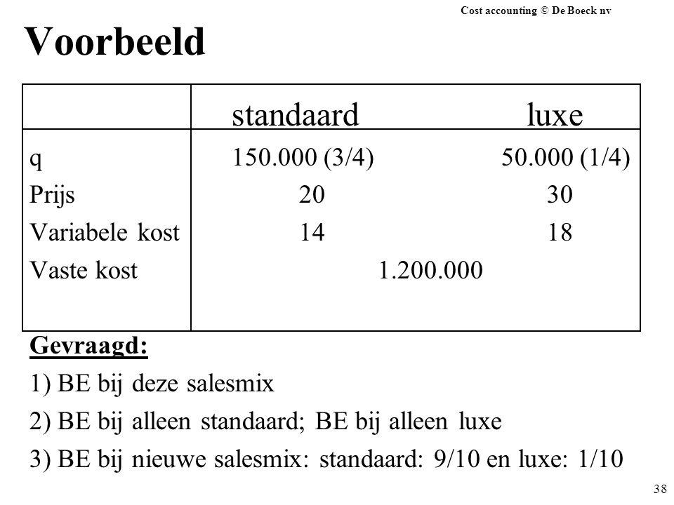 Voorbeeld standaard luxe q 150.000 (3/4) 50.000 (1/4) Prijs 20 30