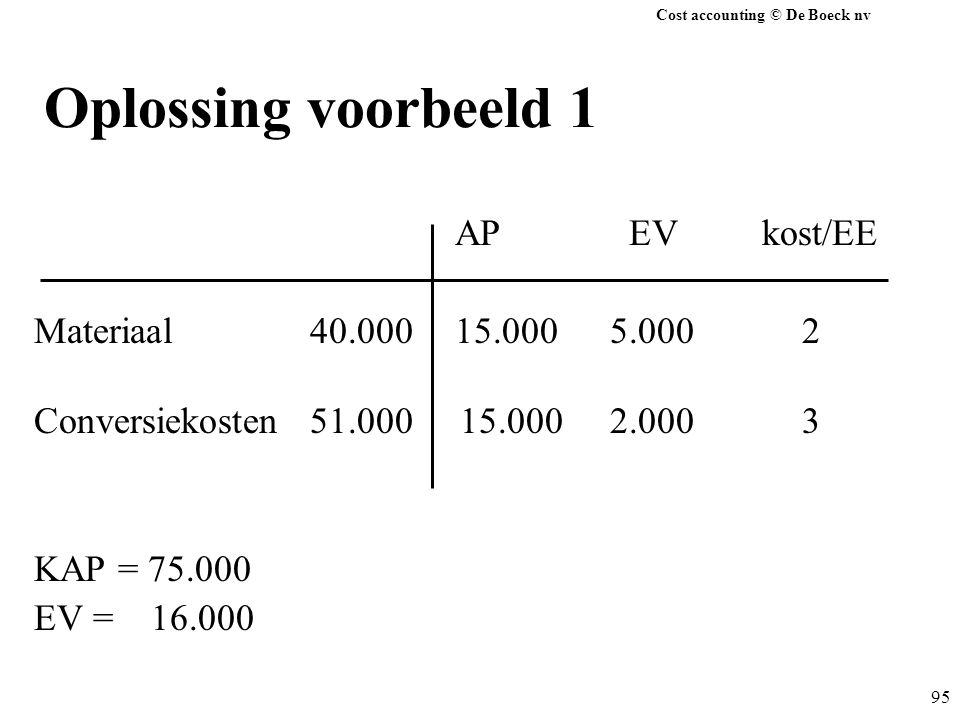 Oplossing voorbeeld 1 Materiaal 40.000 15.000 5.000 2