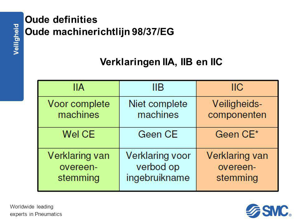 Oude definities Oude machinerichtlijn 98/37/EG