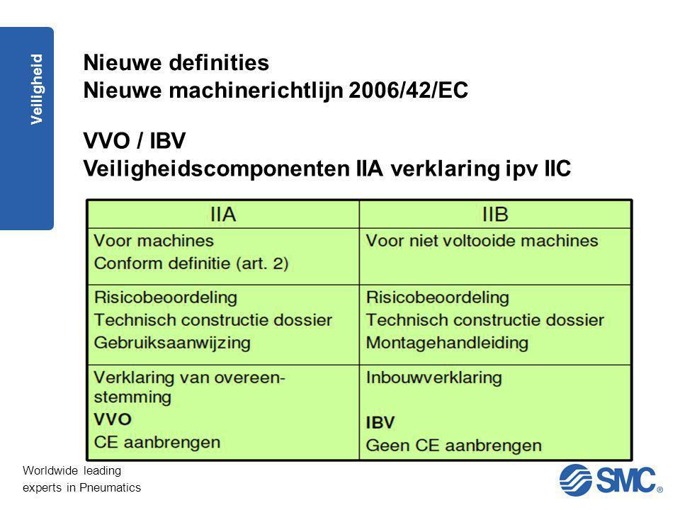 Nieuwe definities Nieuwe machinerichtlijn 2006/42/EC