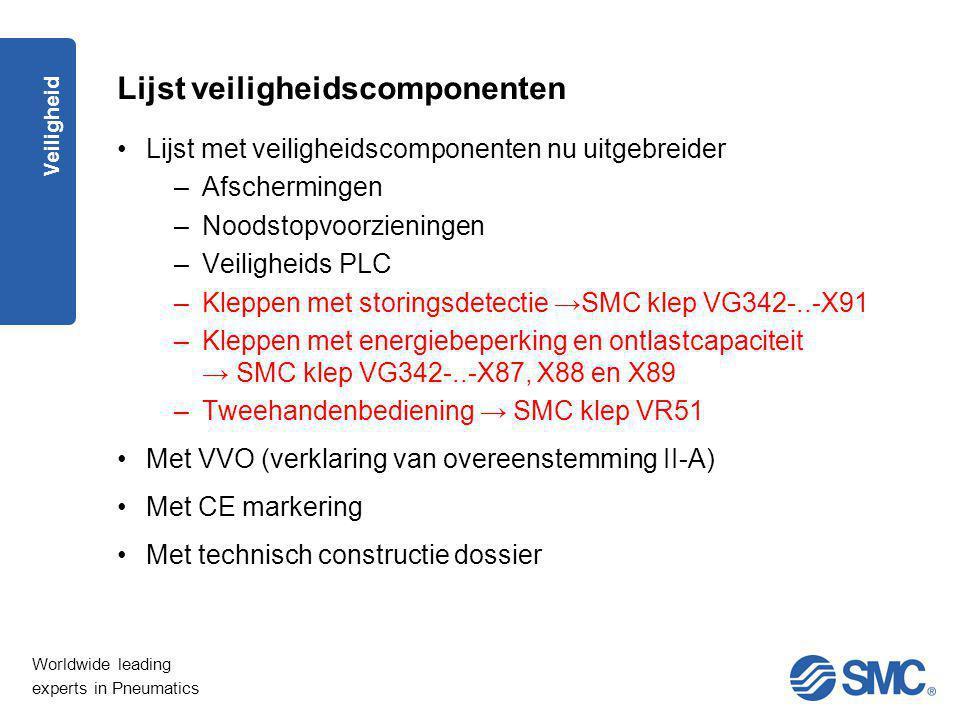 Lijst veiligheidscomponenten