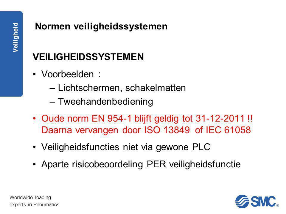 Normen veiligheidssystemen