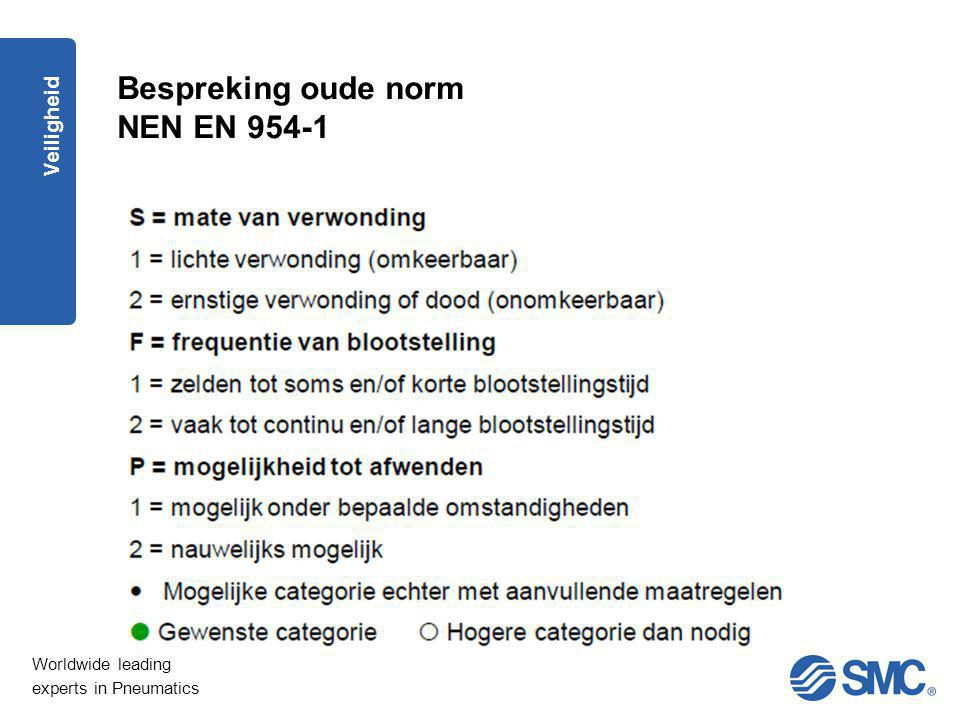 Bespreking oude norm NEN EN 954-1