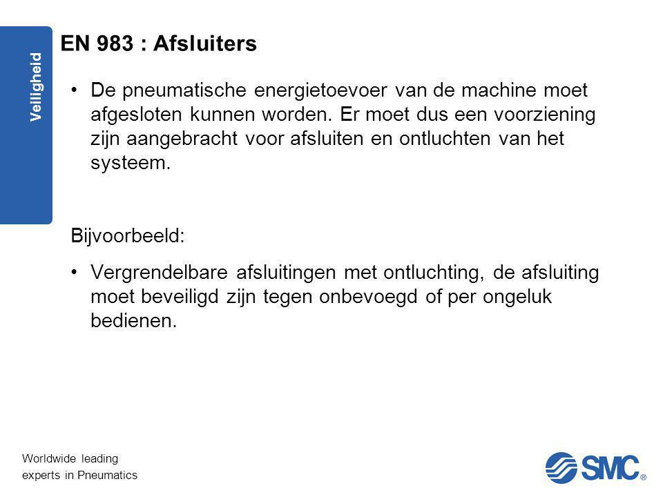 EN 983 : Afsluiters