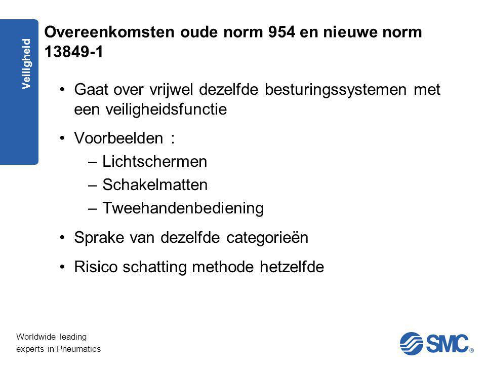 Overeenkomsten oude norm 954 en nieuwe norm 13849-1