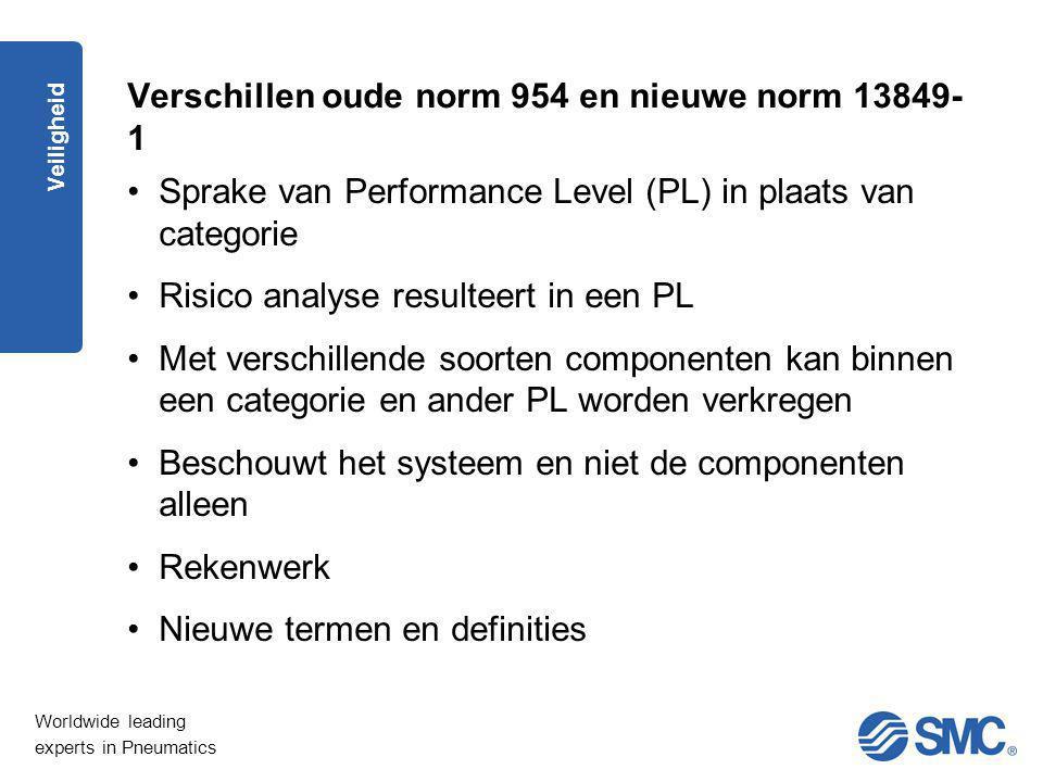 Verschillen oude norm 954 en nieuwe norm 13849-1