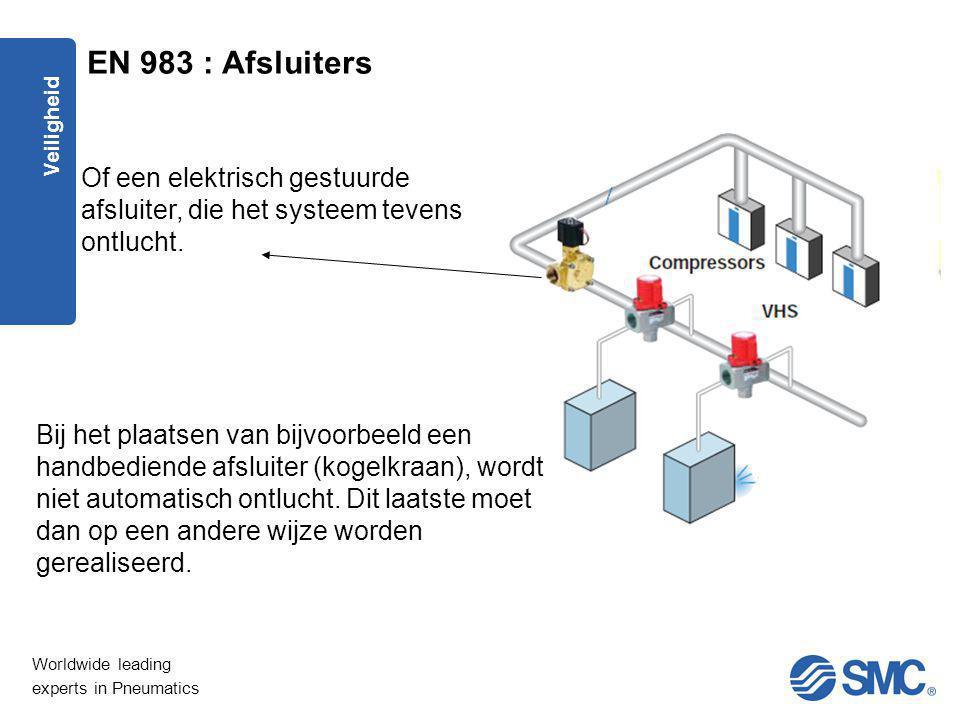EN 983 : Afsluiters Of een elektrisch gestuurde afsluiter, die het systeem tevens ontlucht. Veiligheid.