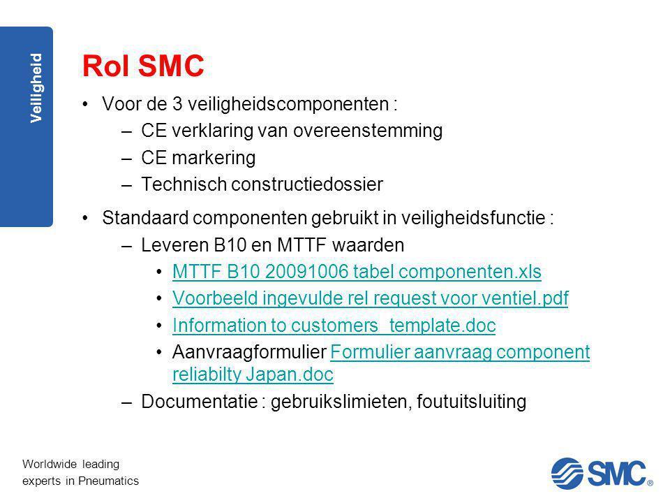 Rol SMC Voor de 3 veiligheidscomponenten :