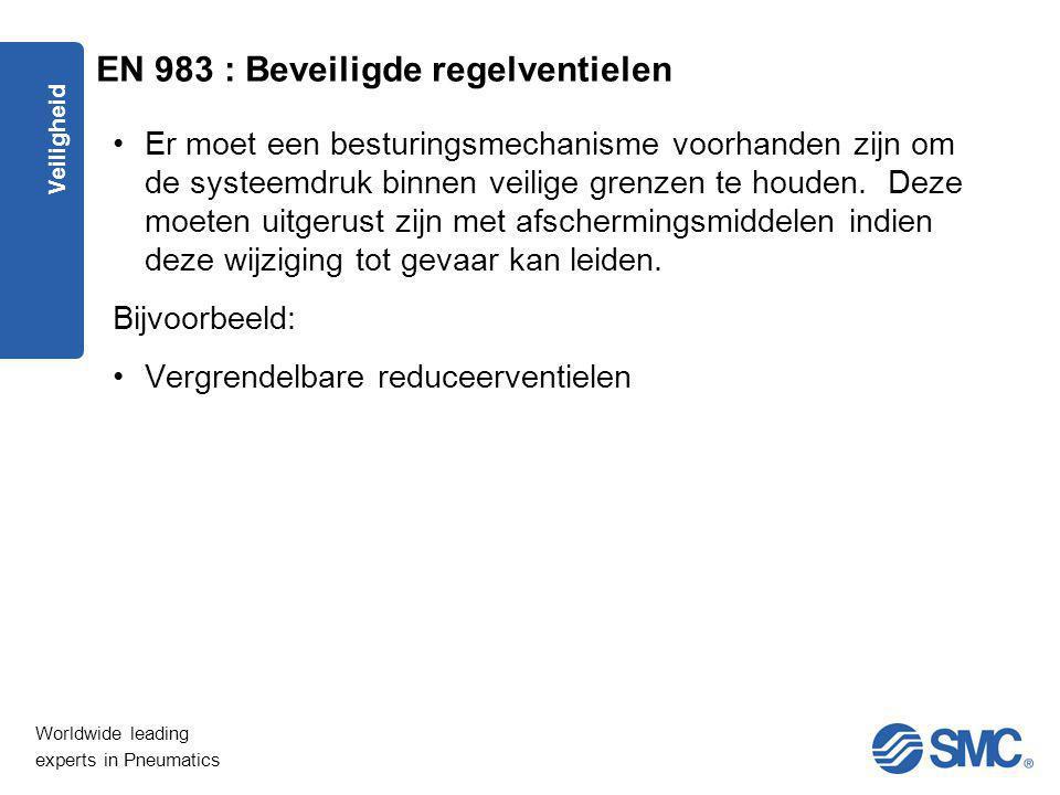 EN 983 : Beveiligde regelventielen