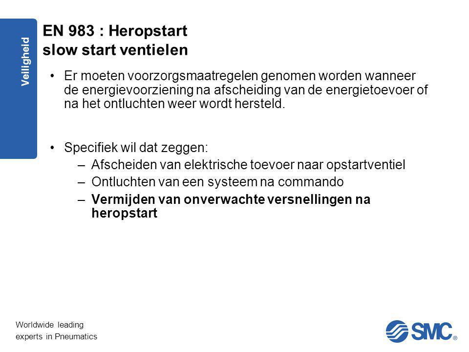 EN 983 : Heropstart slow start ventielen