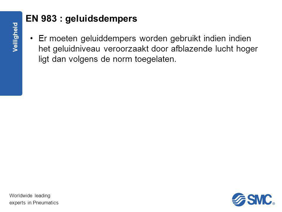 EN 983 : geluidsdempers