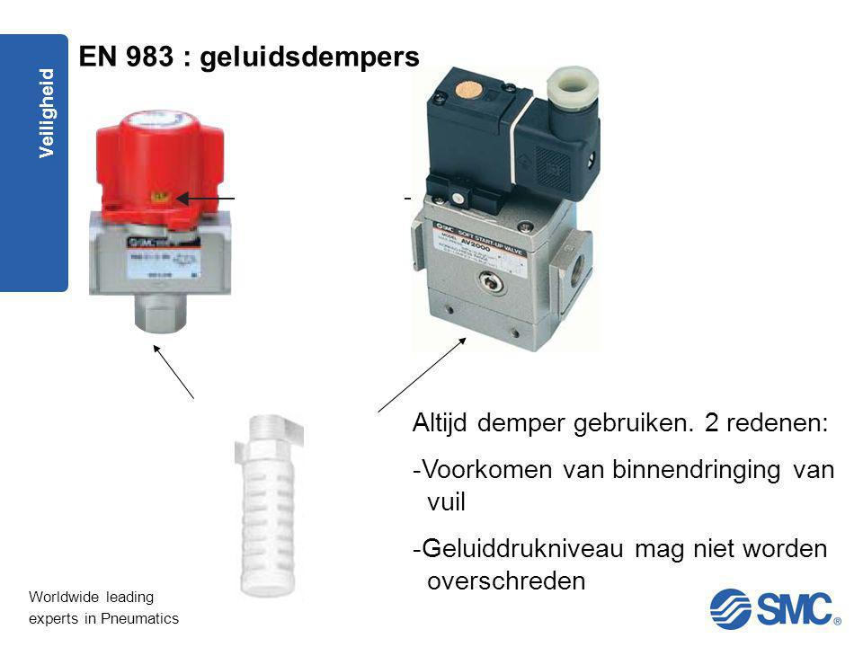 EN 983 : geluidsdempers Altijd demper gebruiken. 2 redenen: