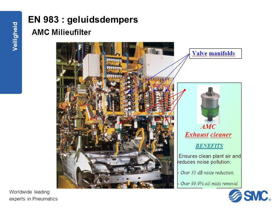EN 983 : geluidsdempers AMC Milieufilter Veiligheid