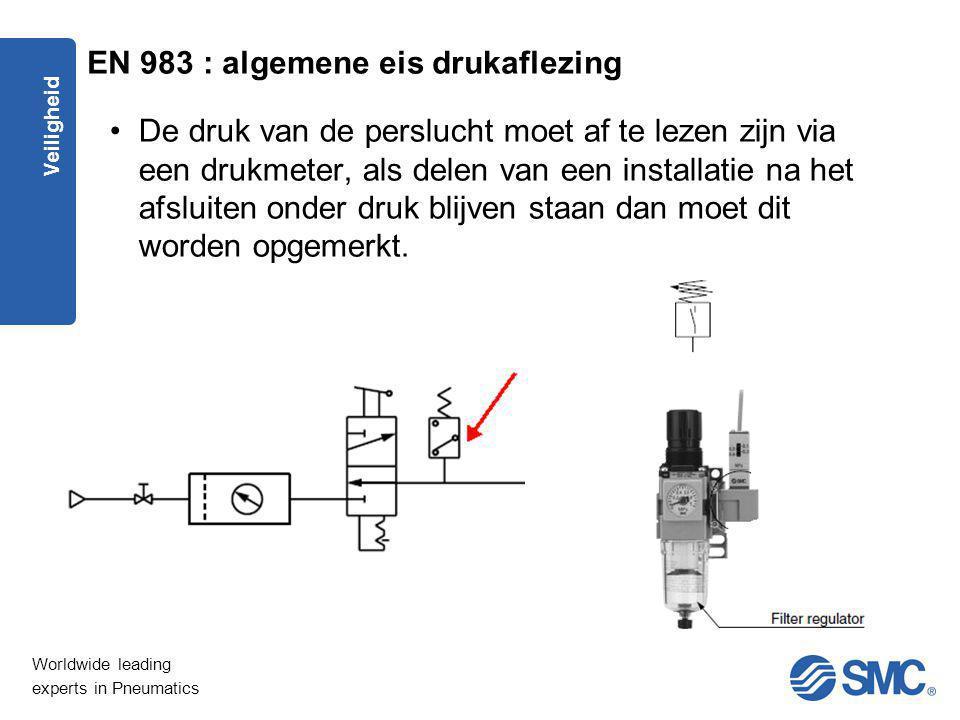 EN 983 : algemene eis drukaflezing