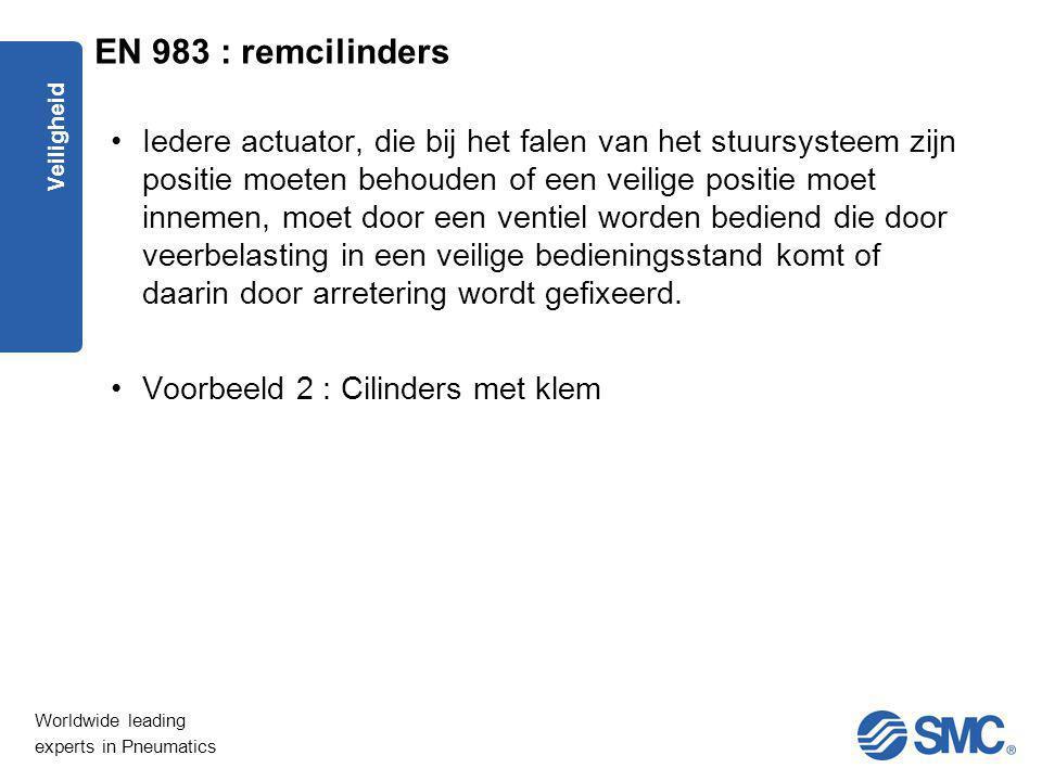 EN 983 : remcilinders