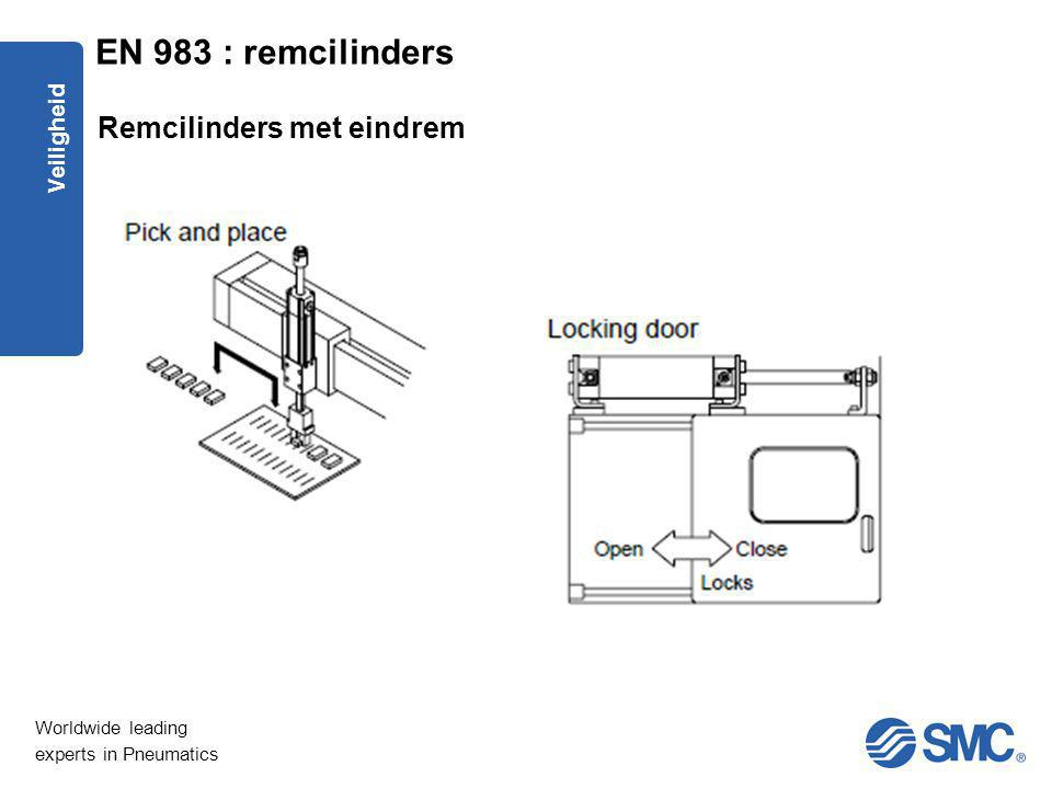 EN 983 : remcilinders Remcilinders met eindrem Veiligheid