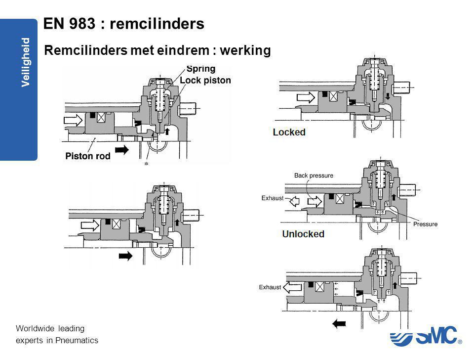 EN 983 : remcilinders Remcilinders met eindrem : werking Veiligheid