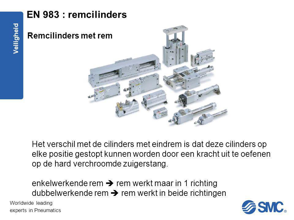 EN 983 : remcilinders Remcilinders met rem