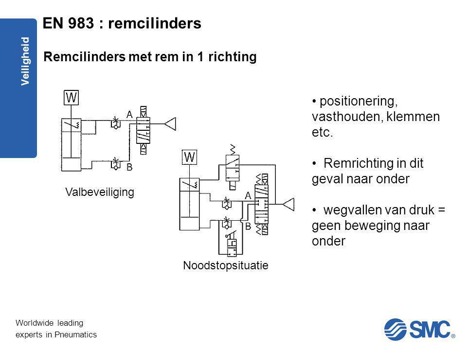 EN 983 : remcilinders Remcilinders met rem in 1 richting