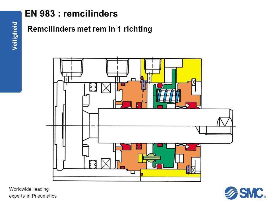 EN 983 : remcilinders Remcilinders met rem in 1 richting Veiligheid