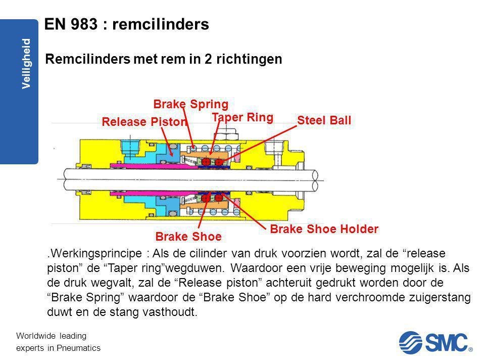 EN 983 : remcilinders Remcilinders met rem in 2 richtingen